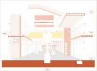 The Golden Mile: A new urban layer (Hong Kong Kowloon)