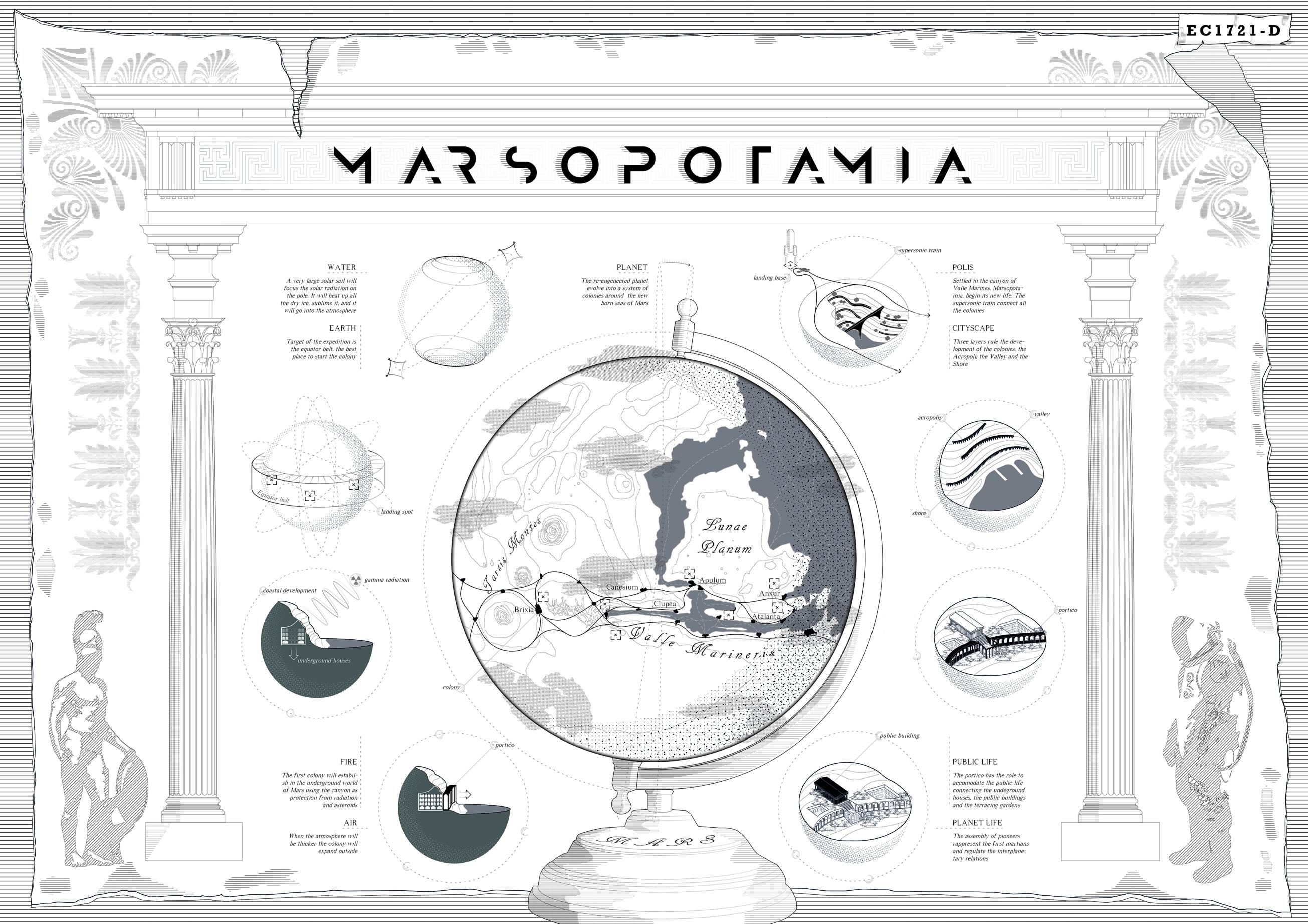 Marsopotamia