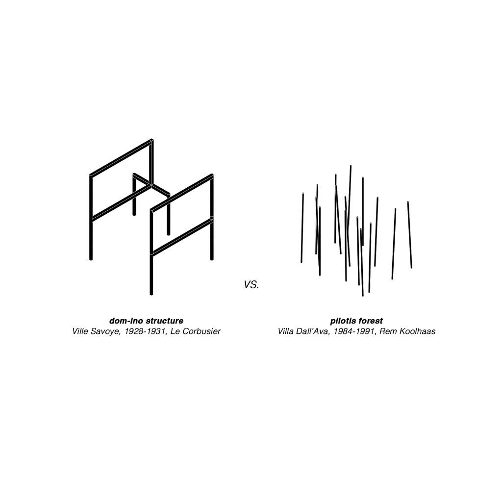 Le Corbusier Les 5 Points thinking and comparing scales of architecture through plan