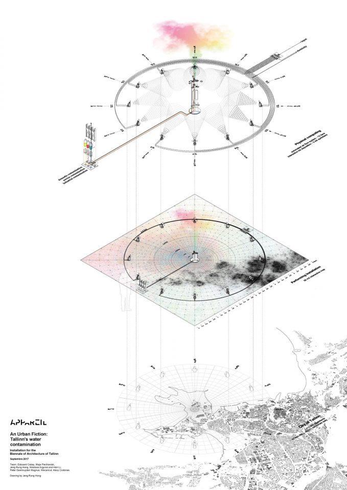 An urban cartographical fiction