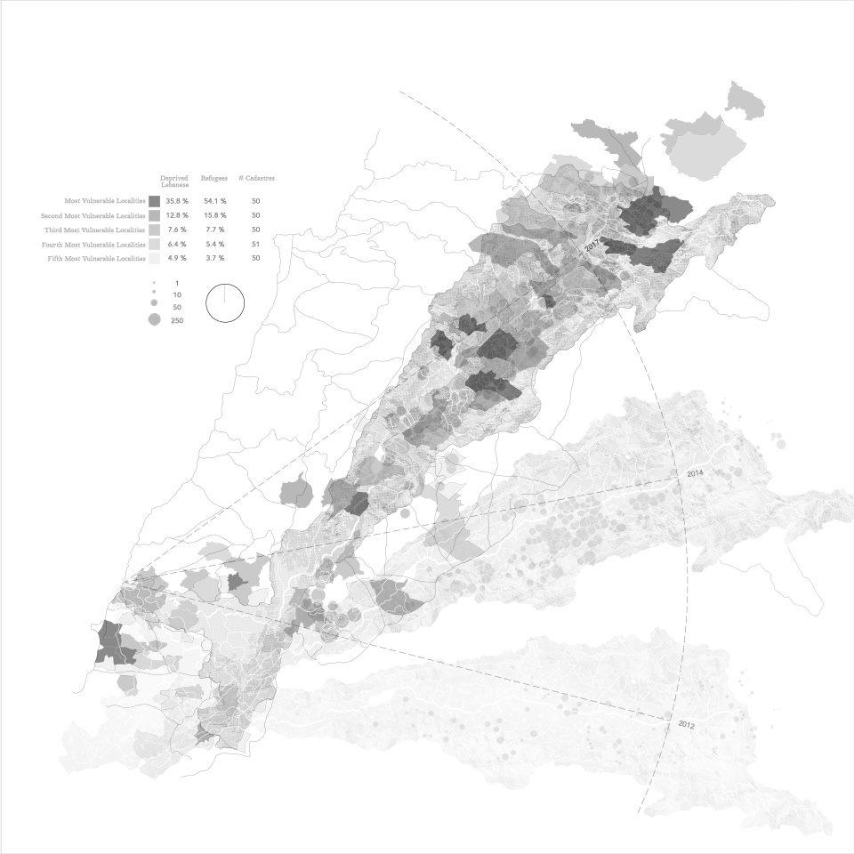 The Litani Basin in Lebanon:  A metabolic conversion of politics into cancer